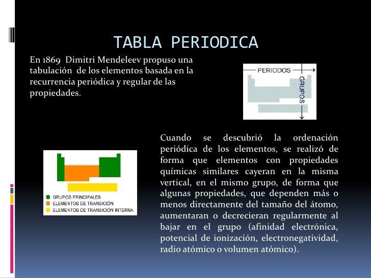 TABLA PERIODICA<br />En 1869  Dimitri Mendeleev propuso una tabulación  de los elementos basada en la recurrencia periódic...