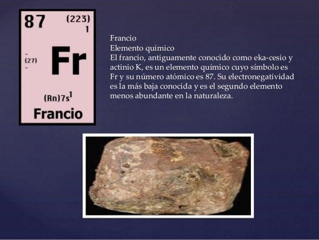 Tabla periodica francio elemento urtaz Choice Image