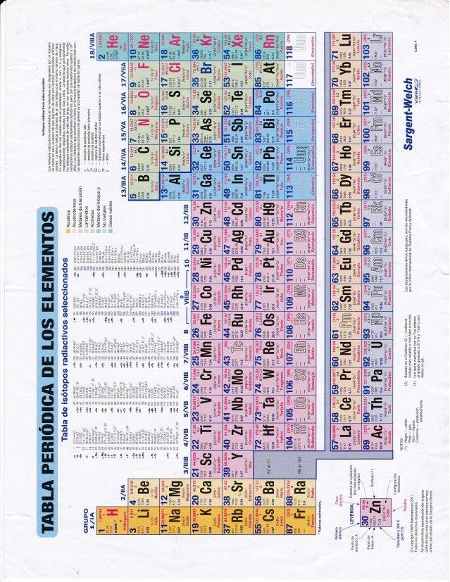 Tabla periodica 1 tabla periodica 1 r i g etlr gg r 3 urtaz Gallery