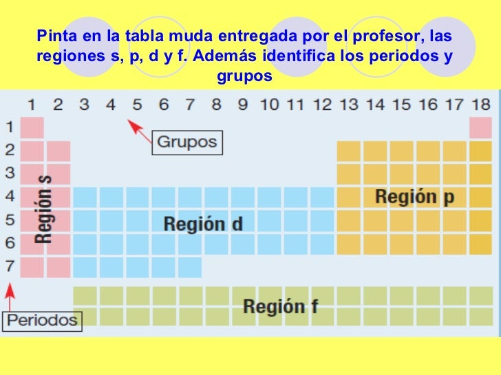 Tabla periodica1 y 2 15 pinta en la tabla muda urtaz Choice Image