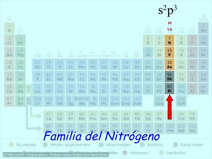 Tabla periodica1 y 2 15 va s 2 p 3 familia del nitrgeno urtaz Image collections