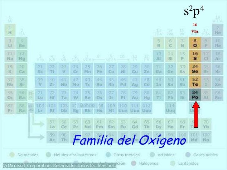 Tabla periodica1 y 2 2 p 4 16 via familia del oxgeno urtaz Images