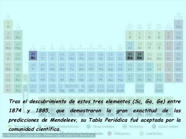 Tabla periodica1 y 2 elementos conocidos en esa poca 8 urtaz Choice Image
