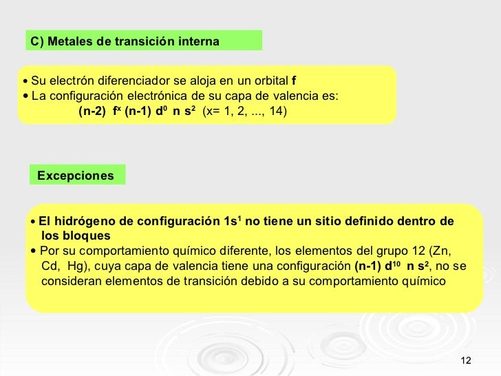 Tabla periodica y sus propiedades periodicas c urtaz Image collections