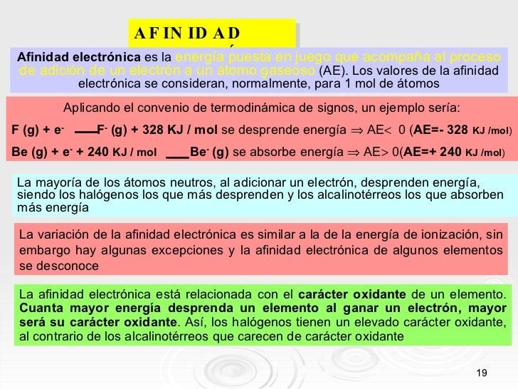 Tabla periodica y sus propiedades periodicas afinidad electrnica urtaz Gallery