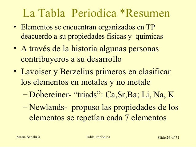 Tabla periodica 2016 29 urtaz Gallery