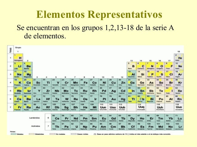 Tabla periodica 2016 no metales urtaz Image collections