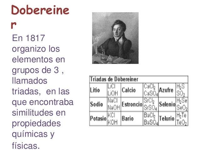Tabla periodica 3 g malasquez 3 urtaz Image collections
