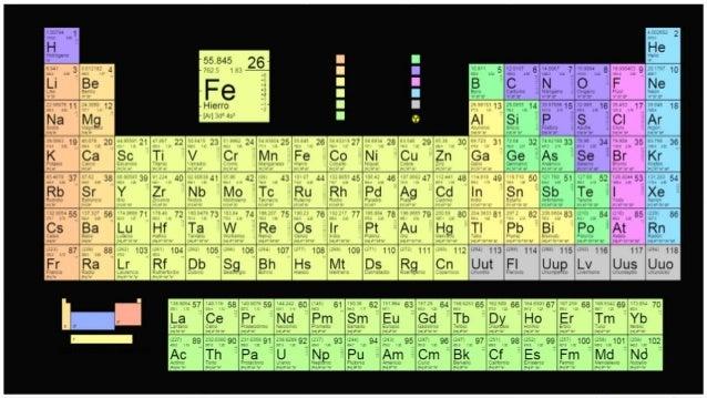 Tabla peridica tabla peridica de los elementos lizeth campos sanchez 1 urtaz Choice Image