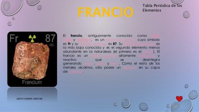 Tabla peridica tabla peridica de los elementos francio urtaz Image collections