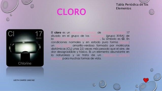 Tabla Periódica De Los Elementos CLORO ...