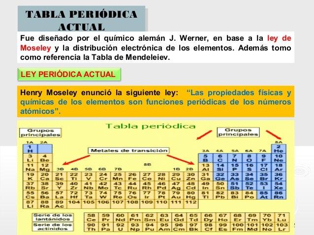 Tabla peridica actual qquummiiccaa 22001144 tabla peridica actual de los elementos alumno elias huamn navarrete 11 2 urtaz Image collections