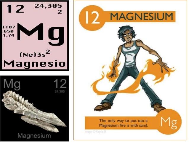10 - Tabla Periodica Mg