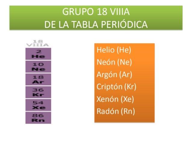 6 - Tabla Periodica De Los Elementos Gaseosos