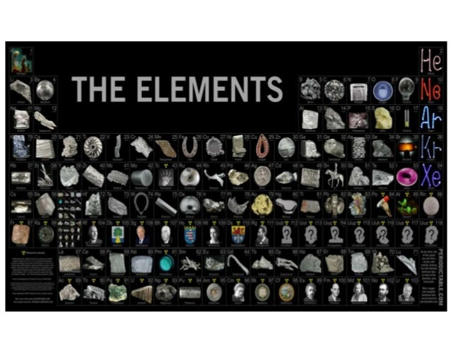 bloque p de la tabla peridica 2 - Tabla Periodica De Los Elementos Galio
