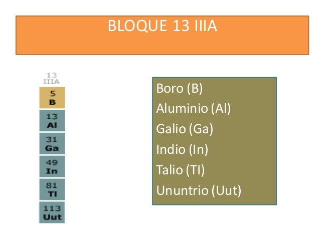 Tabla periodica caracteristicas generales de los elementos terreos 20 tabla periodica caracteristicas generales de los elementos terreos 2017 urtaz Gallery
