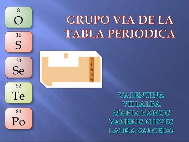 grupo iva de la tabla peridica 8 o 16 s 34 se 52 te 84 po - Tabla Periodica Grupo 6 A