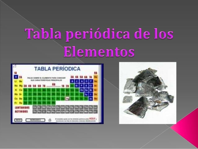 Tabla periodica de diapositivas la tabla peridica de los elementos clasifica organiza y distribuye los distintos elementos qumicos urtaz Gallery