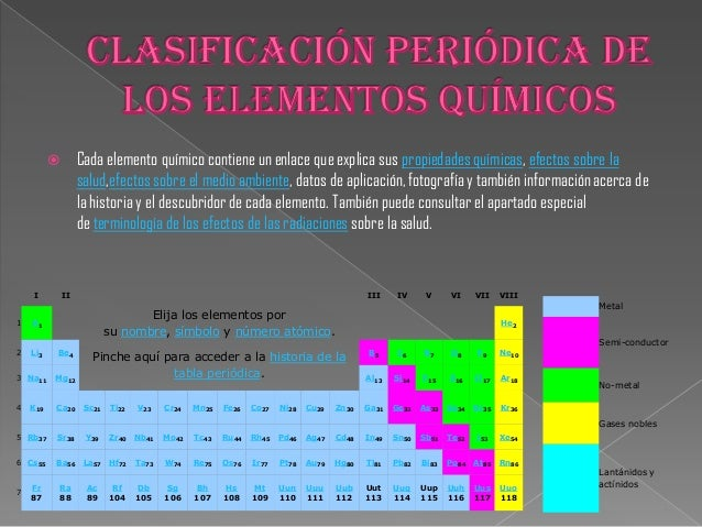 Tabla periodica de diapositivas 17 urtaz Image collections