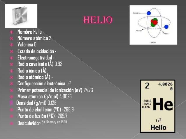 Tabla periodica de diapositivas 19 nombre urtaz Images