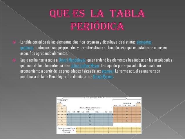 Tabla periodica de diapositivas 2 la historia de la tabla peridica urtaz Choice Image