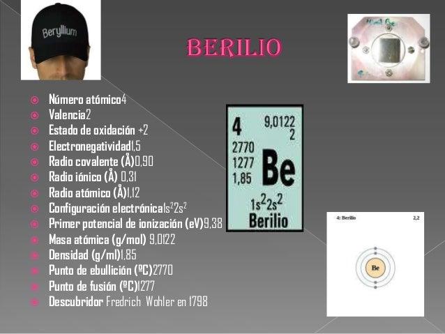 Tabla periodica de diapositivas 1772nombre 21 urtaz Images