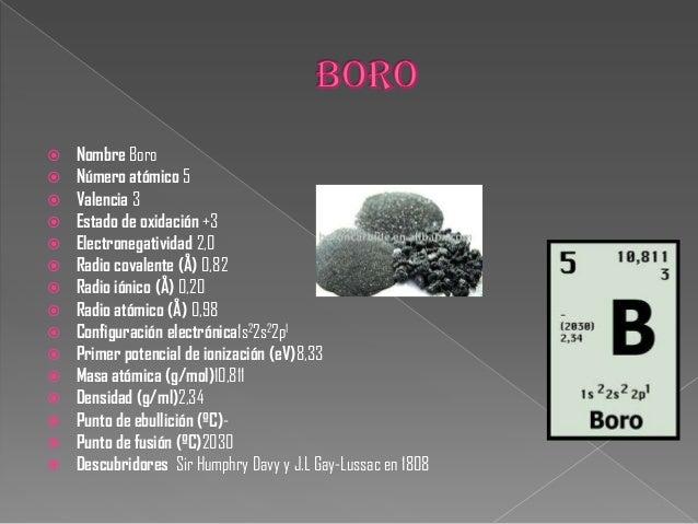 Tabla periodica de diapositivas 22 urtaz Choice Image