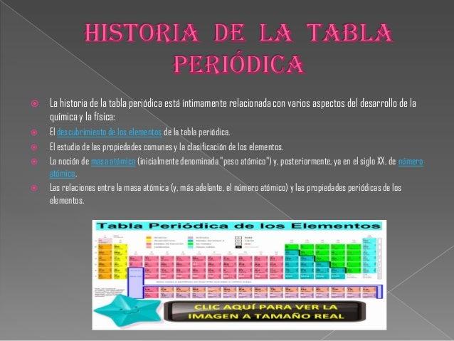 Tabla periodica de diapositivas 3 urtaz Choice Image