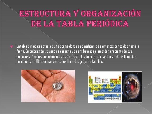 8 - Tabla Periodica Definicion De Familia