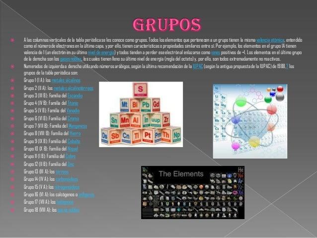 Tabla periodica de diapositivas 9 artculo principal perodos de la tabla peridica urtaz Choice Image
