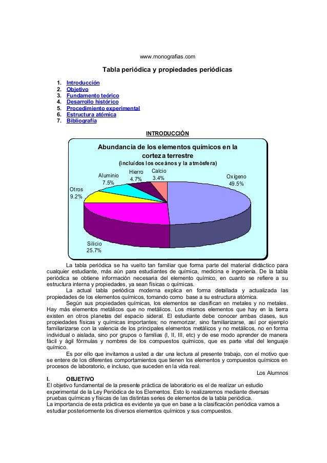 Tabla periodica de elementos monografias tabla peridica y propiedades peridicas 1 introduccin 2 urtaz Images