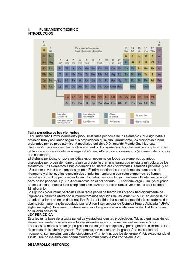 Tabla periodica de elementos 2 ii fundamento teorico introduccin tabla peridica urtaz Image collections