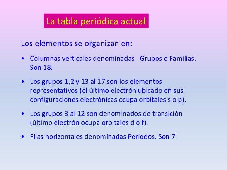 Cch naucalpan elementos representativos de la tabla periodica tabla m s de 25 ideas fant sticas sobre imagen tabla periodica urtaz Images