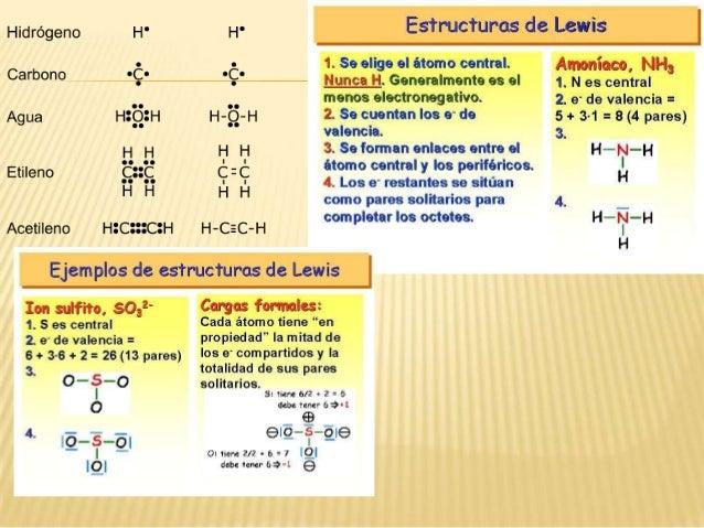 Tabla periodica de los elementos hernandez sanchez salma 139a 20 compuestos de enlaces urtaz Choice Image