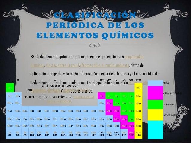 Tabla periodica de los elementos informatica 17 urtaz Choice Image