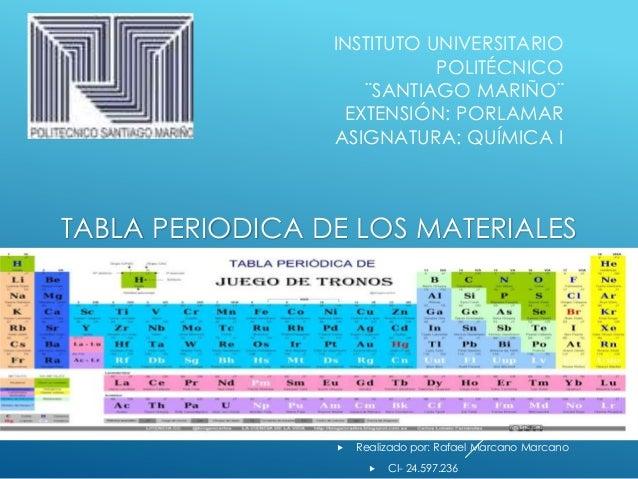 Tabla periodica de los materiales rafaa instituto universitario politcnico santiago mario extensin porlamar asignatura qumica i tabla periodica urtaz Images