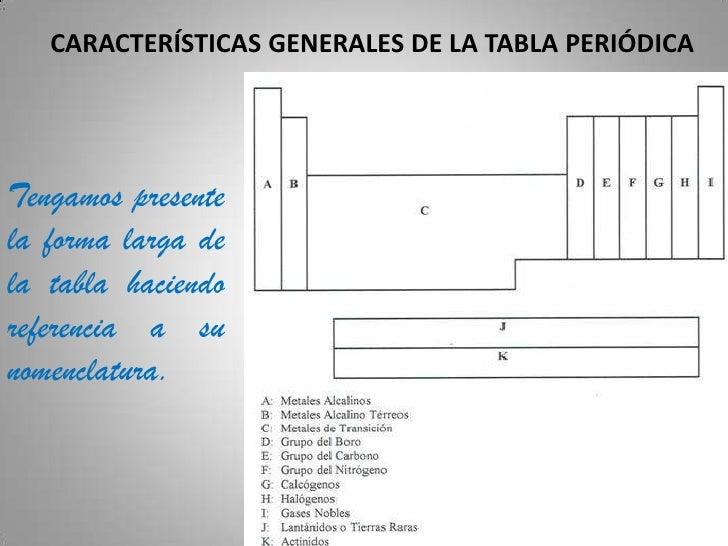 Tabla periodica didactica 5 caractersticas generales de la tabla peridicatengamos urtaz Images