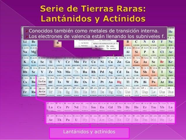 Tabla periodica metaloides 11 urtaz Choice Image