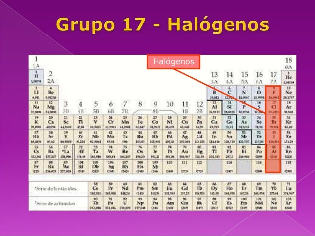 Tabla periodica de los elementos gases images periodic table and tabla periodica de los elementos gases nobles choice image tabla periodica de los elementos gases nobles urtaz Choice Image