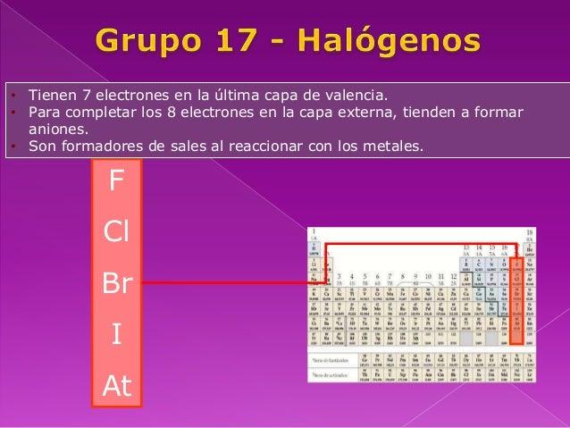 Tabla periodica gases nobles 15 urtaz Image collections