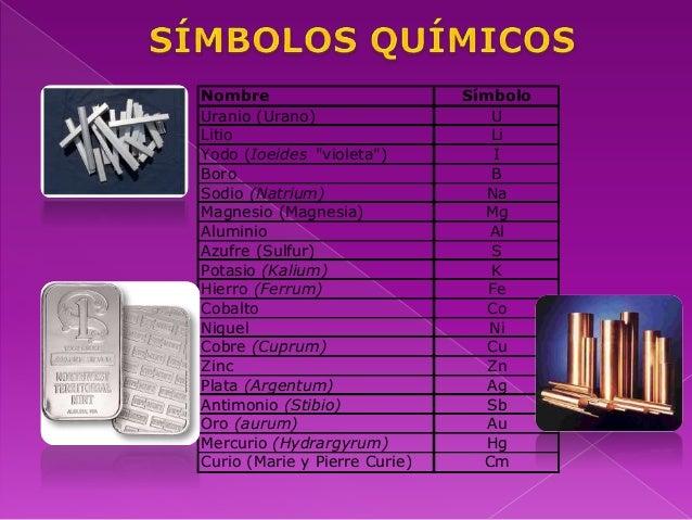 Tabla periodica perodos grupos 4 6 metales alcalinos alcalinotrreos urtaz Images