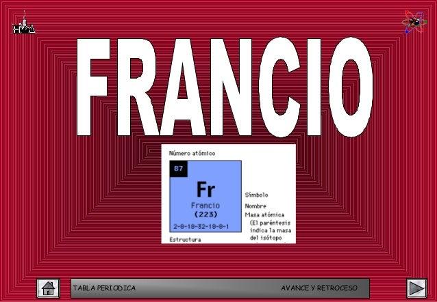 Tabla periodica elementosunoxuno quimica tabla periodica avance y retroceso 39 francio urtaz Choice Image