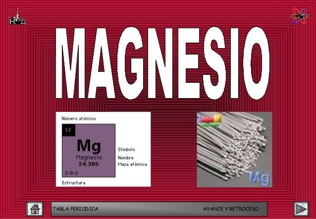 tabla periodica avance y retroceso 47 magnesio de smbolo mg - Tabla Periodica Mg