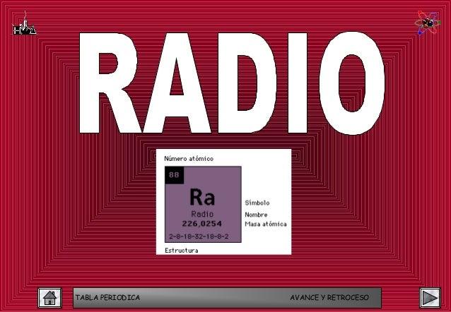 Tabla periodica elementosunoxuno quimica tabla periodica avance y retroceso 63 radio urtaz Image collections