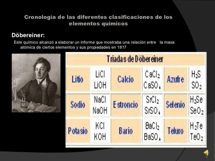 Tabla periodica ie el salvador 2 3 urtaz Image collections