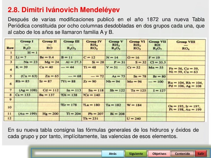 m todos de la ciencia tabla - Tabla Periodica Julius Lothar Meyer