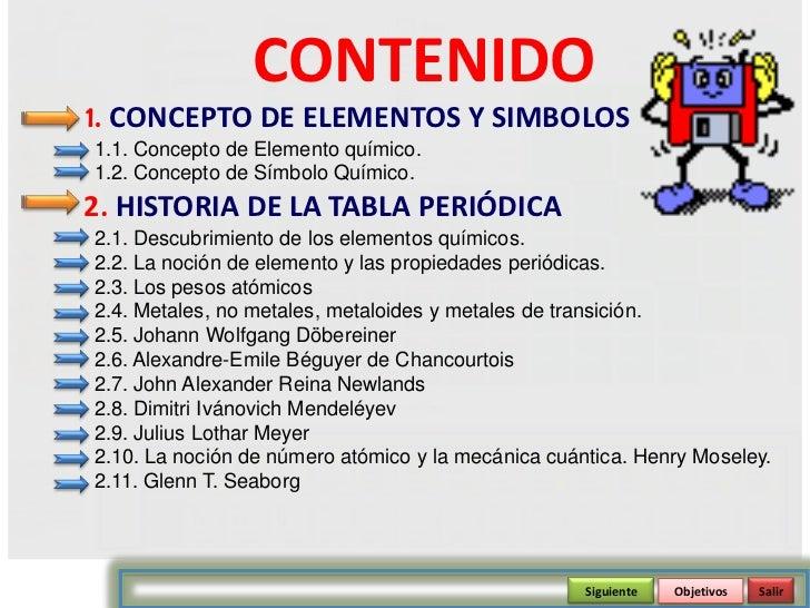 Tabla periodica ieiscome contenido salir 3 urtaz Image collections