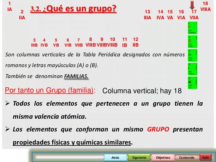 Tabla periodica grupo vi b gallery periodic table and sample with tabla periodica grupo 4 b images periodic table and sample with tabla periodica ieiscome qu es urtaz Image collections