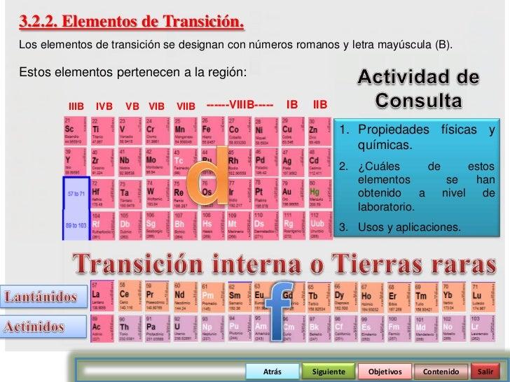 atrs siguiente objetivos contenido salir 53 - Tabla Periodica De Los Elementos I