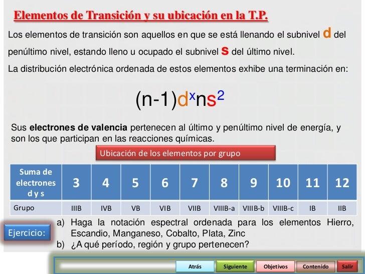 Tabla periodica ieiscome elementos de transicin urtaz Images